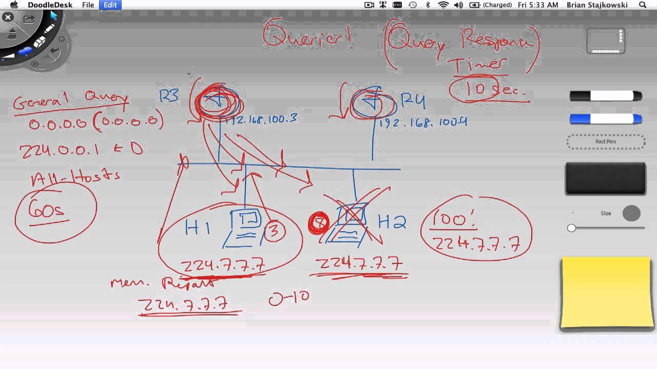 Cisco Multicast IGMPv2