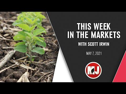 Weekly Market Analysis | Scott Irwin | May 7, 2021