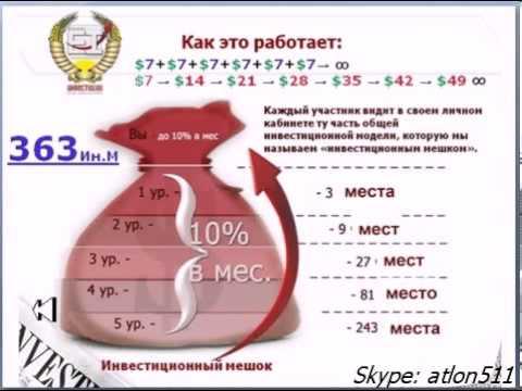 Спурт банк в Казани: отзывы, адреса, вклады, кредиты