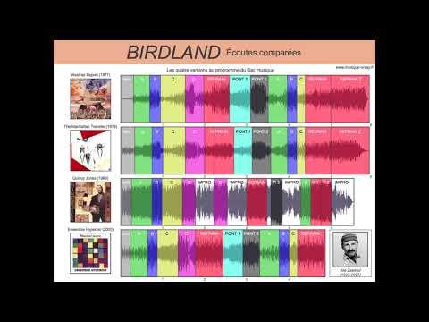 BIRDLAND - Écoutes comparées
