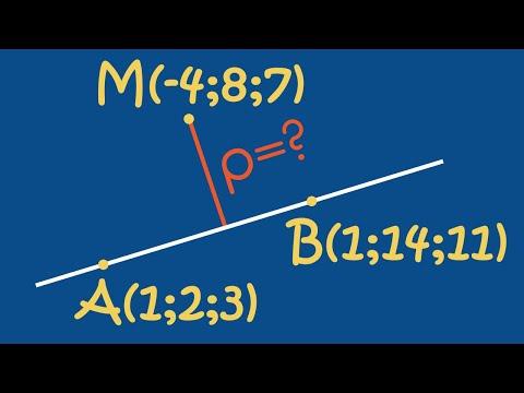 Расстояние от точки до прямой (метод координат)