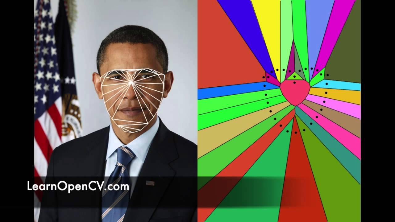 Delaunay Triangulation and Voronoi Diagram using OpenCV ( C++