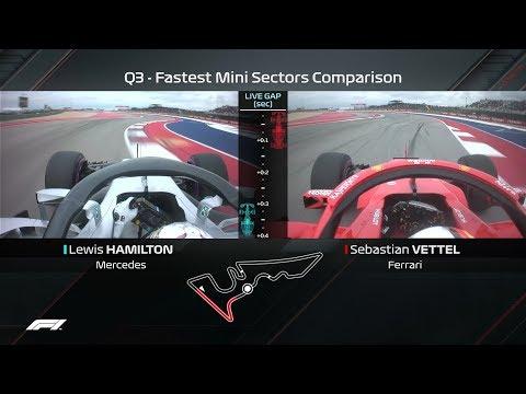 Hamilton vs Vettel Qualifying Laps Compared   2018 United States Grand Prix Mp3