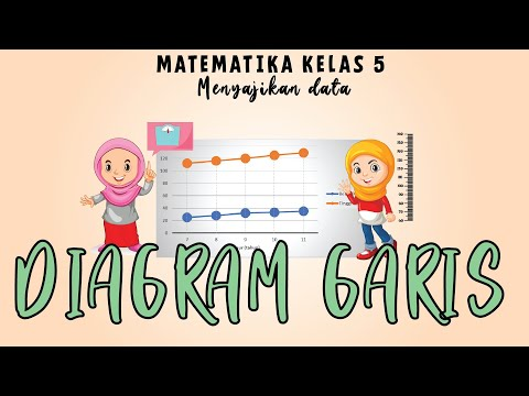 matematika-kelas-5-diagram-garis-|-diagram-garis