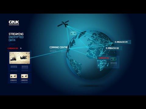 C2UK Promo Video Showing C-Reach C-Lite C-Com