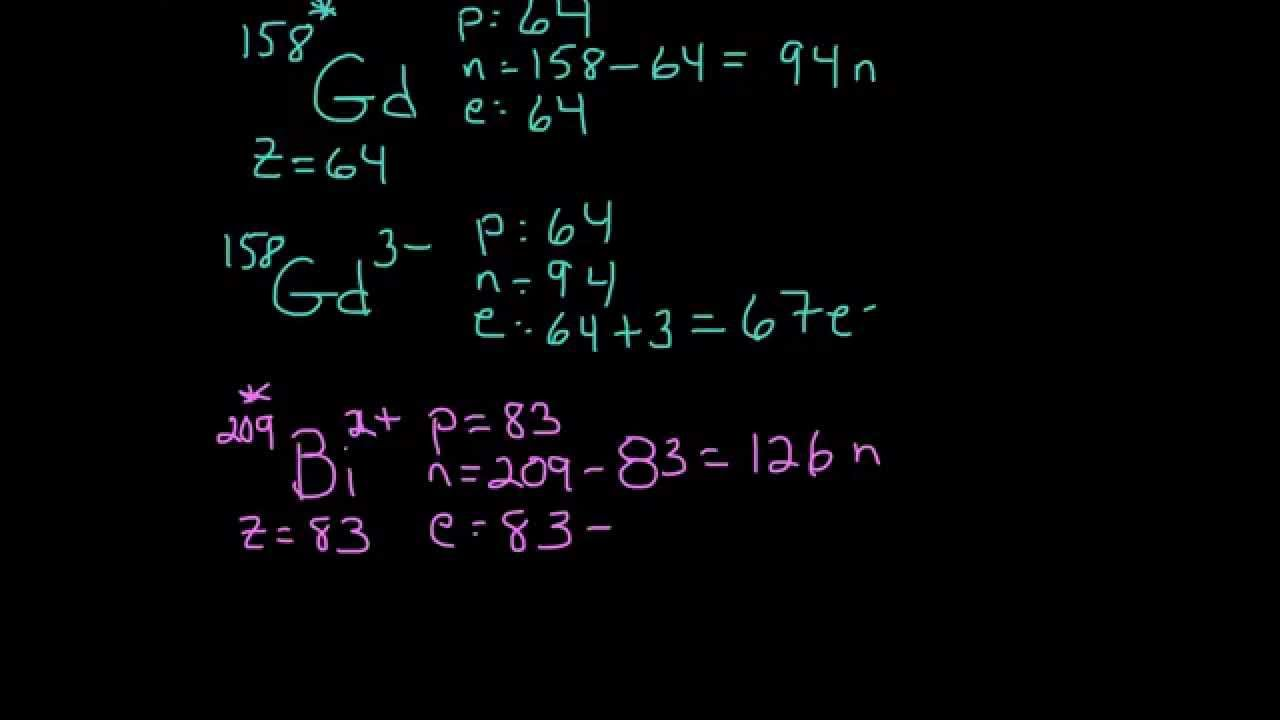 Isotopes examples determining protons neutrons electrons youtube buycottarizona Choice Image