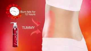London Weight Management - Body Trim Fluid (2mins English TVC)