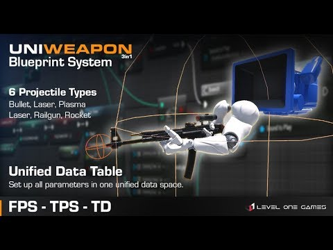 UniWeapon - FPS, TPS & Tower Defense Unified Weapon Sy - LumiNet