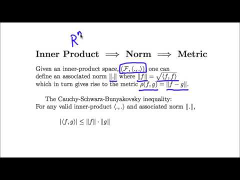 RFA3 - inner product spaces, cauchy-schwarz, orthonormal bases