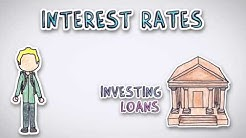 Interests Rates | by Wall Street Survivor