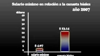 El alto costo de la vida 1