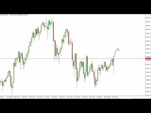 Nikkei Index forecast for the week of November 14 2016, Technical Analysis