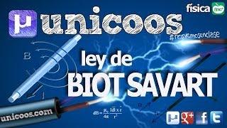 FISICA Ley de Biot Savart  BACHILLERATO campo magnetico Ampere