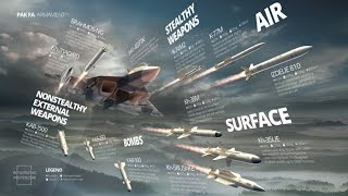 Sukhoi PAK-FA (T-50) :Most Advanced  5th Gen of Russian Fighters