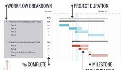 Residential Construction Schedule Templates - Gantt Chart