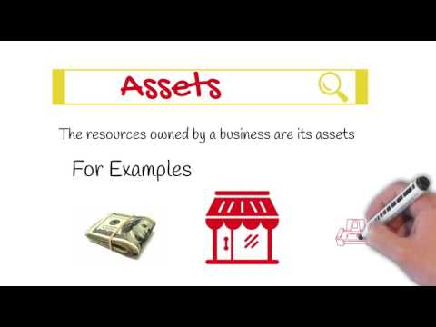 Assets/asset definition/