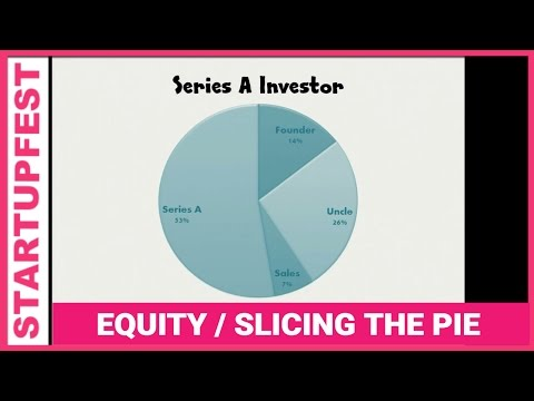 Startup Equity with Mike Moyer - Lake Shark Ventures //  Startupfest 2015