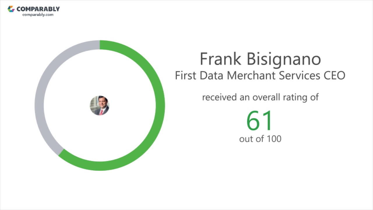 First Data Merchant Services' CEO and Work Experience - Q1