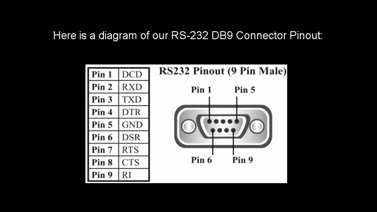 hight resolution of db9 connector wiring diagram