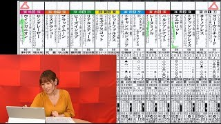 【松中みなみの展開☆タッチ】安田記念 松中みなみ 動画 11