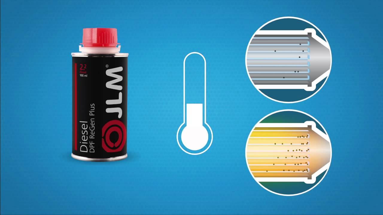 JLM filtro de partículas diésel - DPF cleaning 3-step approach (ES)