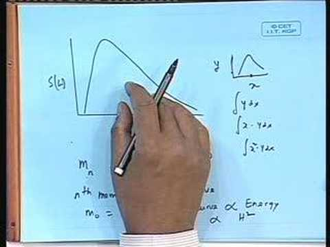 Lecture - 24 Irregular Sea Waves - II
