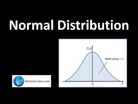 spm add math form 5 probability distribution normal distribution youtube. Black Bedroom Furniture Sets. Home Design Ideas