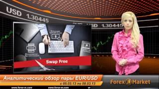 Как заработать на разнице курса валют(Форэкс без вложений)