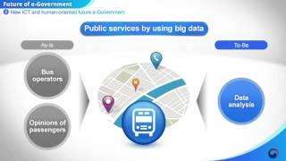 Korea's e-Government: Future of e-Goverment