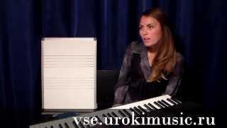 vse.urokimusic.ru секвенция, уроки гармонии, теория музыки