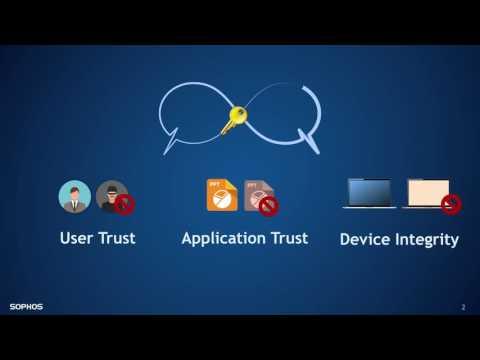 Sophos SafeGuard 8: See how it works