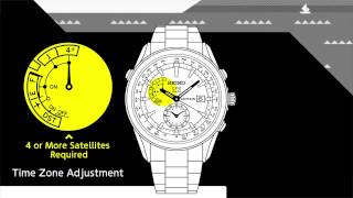SEIKO GPS Solar / Time Zone Adjustment - Infographics movie