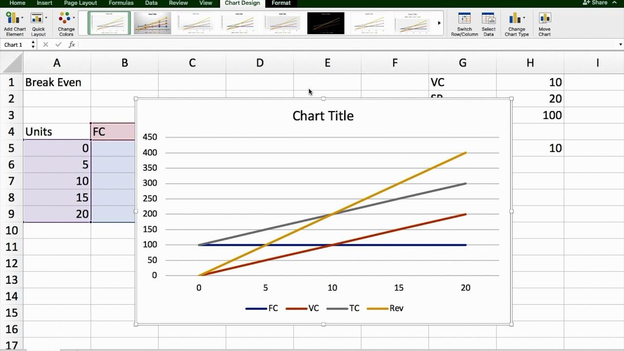Break Even Analysis using Excel