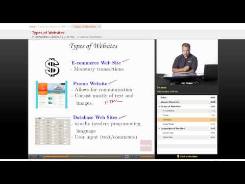 HTML 5: Types Of Websites