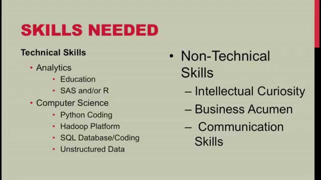 skills needed for a job