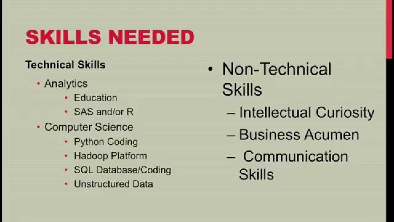 jobs skills examples