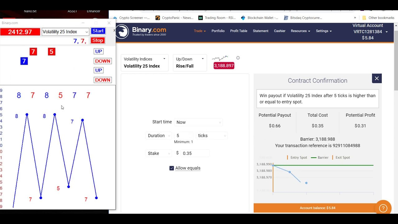 FREE DOWNLOAD BINARY TICK READER 2019 - YouTube