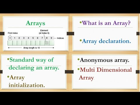 8-core-java-tutorial|arrays|-anonymous-array-|-multi-dimensional-array-|-eclipse-example