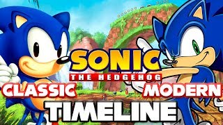 Sonic the Hedgehog Timeline (With Sonic Forces and Mania)
