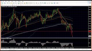 WEEKLY Forex Trading Analysis 29 June  2015