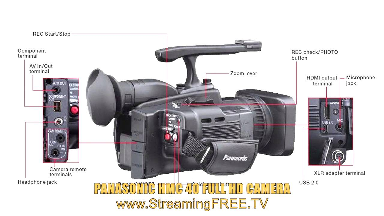 Best hd camera for live streaming and tv youtube for Camera streaming live