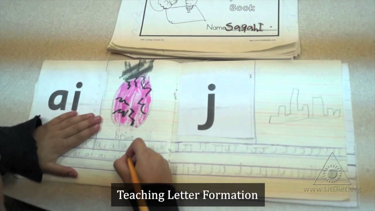 Jolly Phonics Teaching Letter Formation Virtual Tour