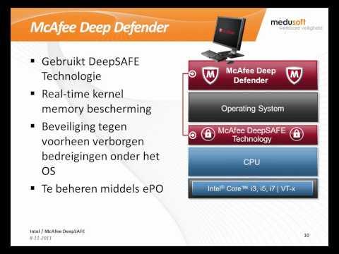 Medusoft CaseStudy - Intel/McAfee DeepSAFE