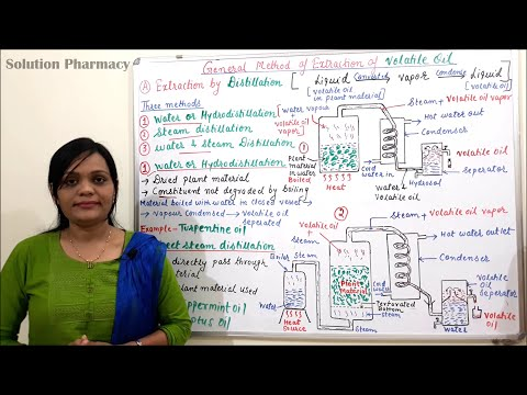 General Method Of Extraction Of Volatile Oil (Part 1) By Solution Pharmacy