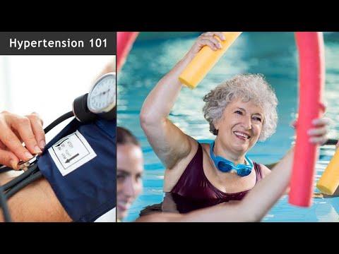 Hypertension 101 Exercise