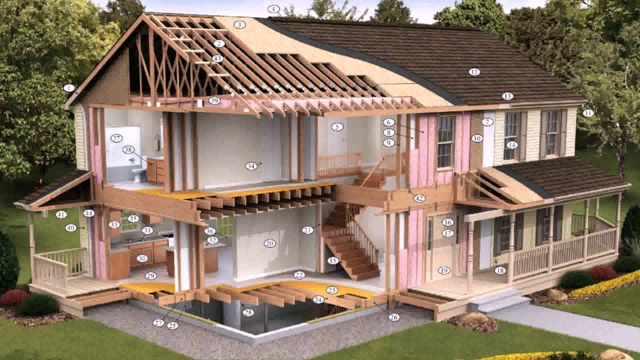 Modular home floor plans michigan gif maker - Average price of a modular home ...