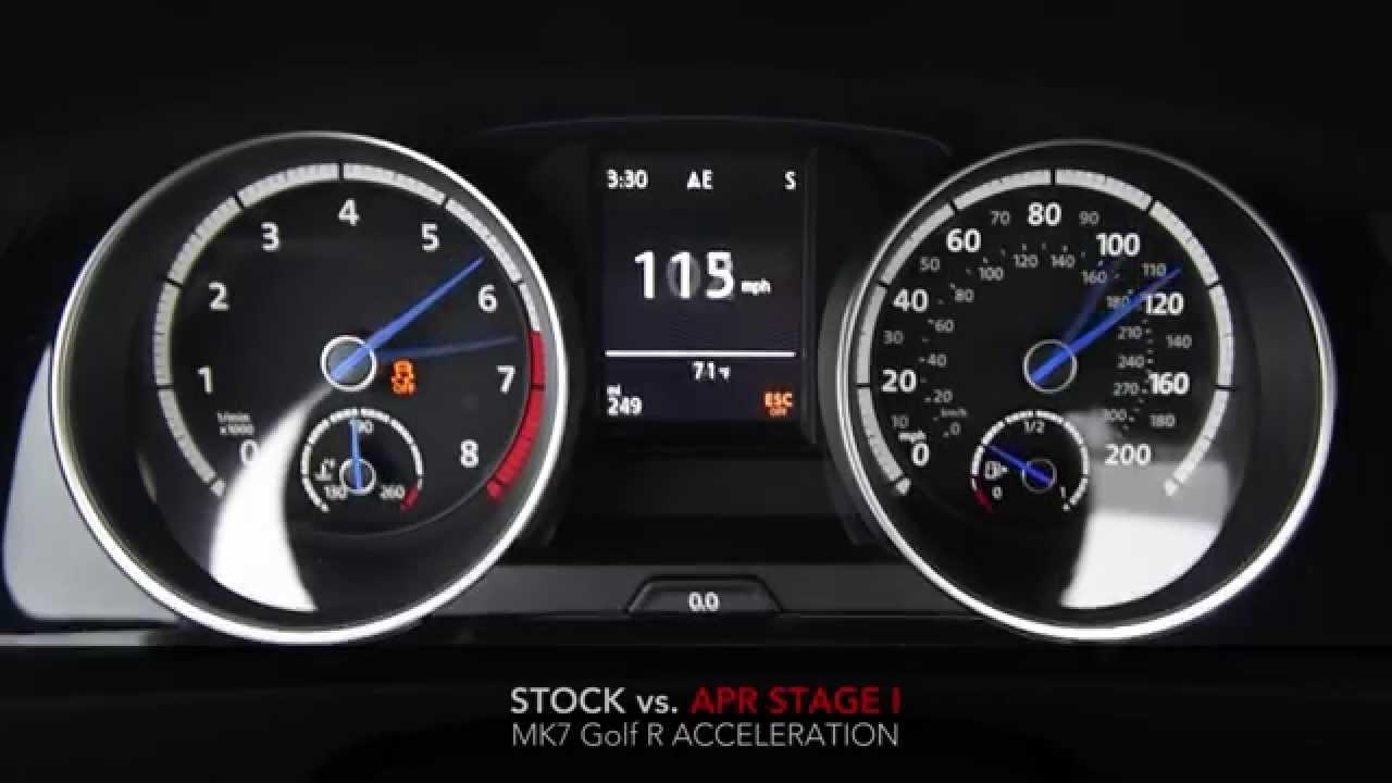 Worksheet. APR MK7 Golf R Acceleration  YouTube