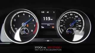 APR MK7 Golf R Acceleration