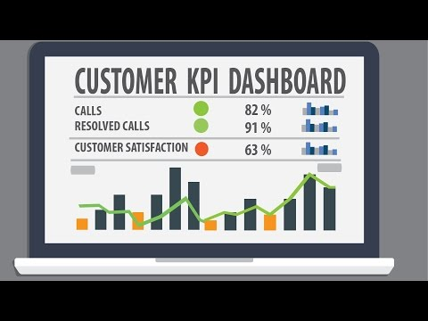 Create Excel Customer Kpi Dashboard