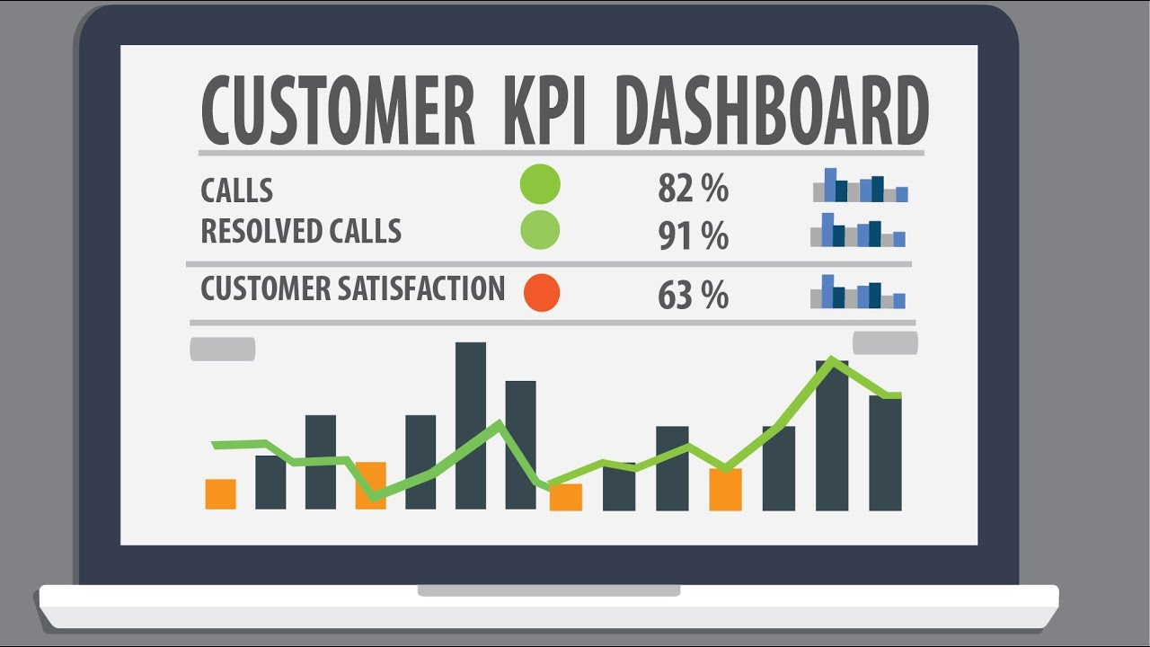 Create Excel Customer KPI Dashboard - Free Excel Dashboard Template ...